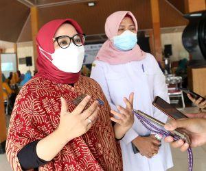 Pandemi Covid 19 Berpotensi Picu Kekerasan pada Perempuan dan Anak
